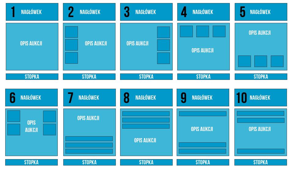 Przykładowe układy aukcji